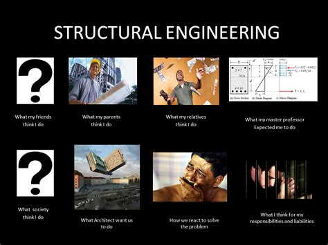 Civil Engineering Meme - what structural engineering do engineering memes pinterest memes