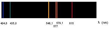 le a vapeur de mercure spectre raies d 233 mission ou d absorption d un atome ou d un ion cours de physique et de chimie