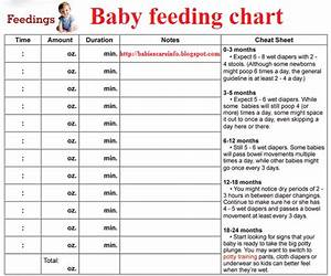 Diet Chart For 23 Year Old Newborn Babies Natural Care 2011 12 25 Baby Care