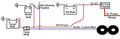 7 Pin Trailer Wiring Diagram With Breakaway by Battery Isolator Rv Trailer Wiring Tech Pirate4x4