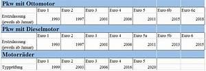 Euro 6 Steuer Berechnen : umbau schadstoffklasse e2 ford ~ Themetempest.com Abrechnung