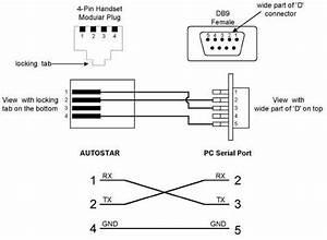 Weasner U0026 39 S Meade Autostar Information