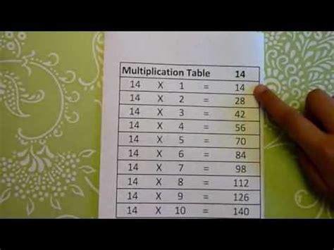 multiplication tables      easy math