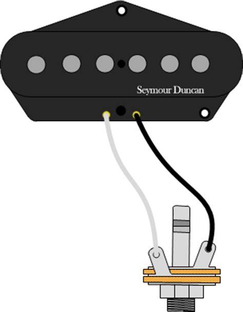 Guitar Wiring 101 by Guitar Wiring 101 Seymour Duncan