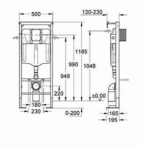 Dimension Wc Suspendu : pack complet wc suspendu bati grohe sl autoportant ~ Premium-room.com Idées de Décoration