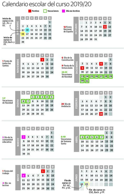 calendario escolar en granada inicio final de