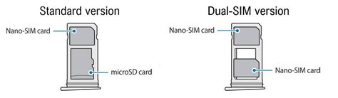The main difference between a nano and a micro sim is the size of the plastic around the microchip. What size SIM do I need for my Galaxy S7 / S7 Edge? | Mobile Fun Blog