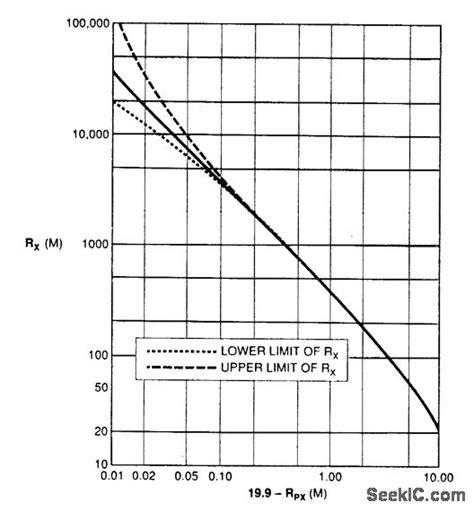 High Resistance Measuring Dmm Test Circuit