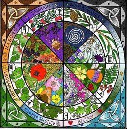 jaarcursus keltische spiritualiteit
