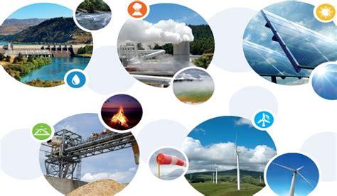 6.2 виды возобновляемых источников энергии. способы преобразования в традиционные энергоносители.