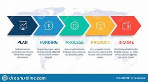 Arrows Workflow Steps  Global Business Process Graph  Step