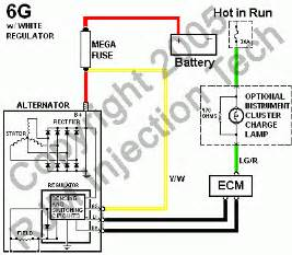 watch more like chris craft windshield wiper wiring diagrams regulator wiring diagram on ford motorcraft alternator wiring diagram