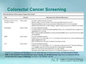 Colon Cancer Screening Guidelines
