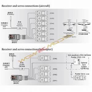 Flysky Receiver Wiring