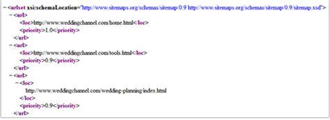 Fix Crawlability Problems Your Website