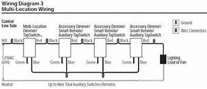 Lutron Caseta Wiring Diagram Sample