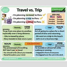 Travel Vs Trip  Difference  Woodward English