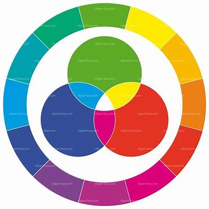 Clipart Circle Chromatic Wheel Clipground Contributors