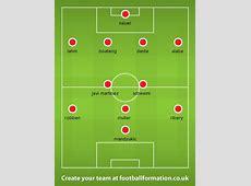 Bayern Munich Vs Borussia Dortmund Tactical Analysis