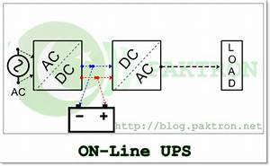 What Is Ups  How It Works  And Installation Guide