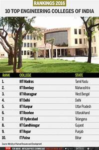 Infographic  India U2019s Top 10 Engineering Colleges