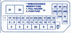 Aprilia Rxv 2003 Fuse Box  Block Circuit Breaker Diagram