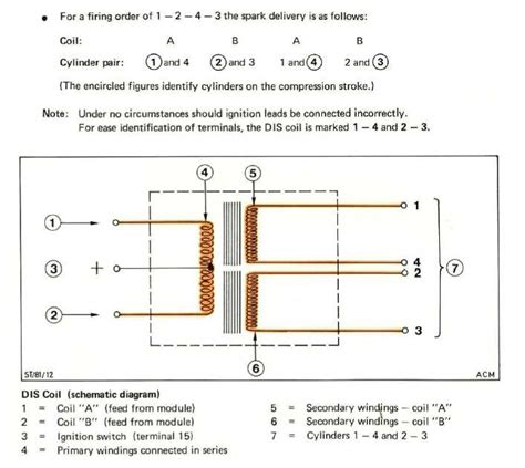 Wiring Diagram 2000 Ford Focu Zetec by Zetec Coil