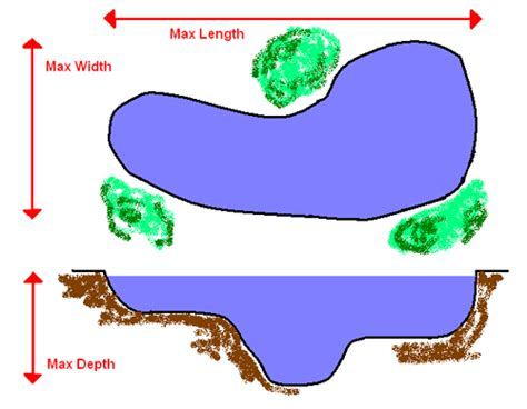 size of pond pond plans and diagrams