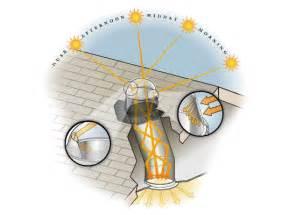 daylight basement homes solatube skylights solar solatube solar pipe