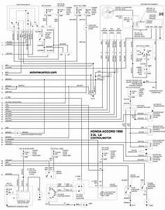 Honda - 1995 - Diagramas Control Del Motor