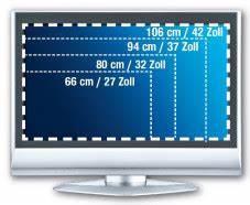 Fernseher Breite 80 Cm : fernseher kauf leicht gemacht so finden sie die richtige gr e audio video foto bild ~ Markanthonyermac.com Haus und Dekorationen