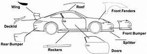 Car Fender Diagram : part name cup car front bumper grand am 08 cup car front ~ A.2002-acura-tl-radio.info Haus und Dekorationen