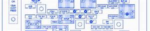 Gmc Sierra 1500 Crew Cab 2005 Fuse Box  Block Circuit Breaker Diagram