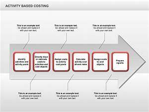 Activity Based Costing Arrow Diagram For Powerpoint