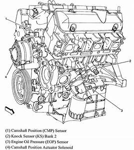 2008 Chevy Impala Flex Fuel Engine Diagram