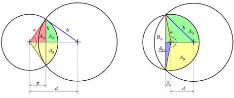 schnittflaeche zweier kreise berechnen