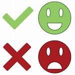 Negative Positive Clipart Influence Language Bad Control