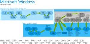 активатор windows 7 rtm oem 7600