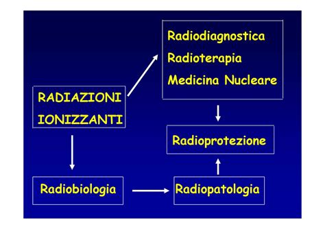 dispense università radiobiologia dispense