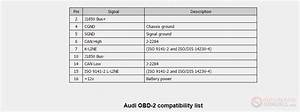 Audi Obd