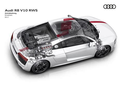 Audi Rws Goes Rear Drive For Driving Purists