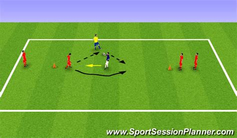 footballsoccer movement   ball link  play