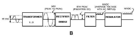 Power Supplies Selection Guide Engineering