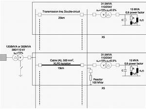 Fundamentals Of High Voltage Circuit Breakers  Switching