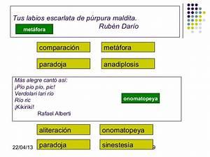 Recursos literarios teoría y práctica (1)