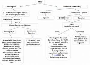 Rentenpunkte Bei Scheidung Berechnen : der pkw bei trennung und scheidung anwaltskanzlei schunk seidemann ~ Themetempest.com Abrechnung