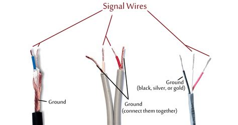 Wire Micro Usb Cable Wiring Diagram