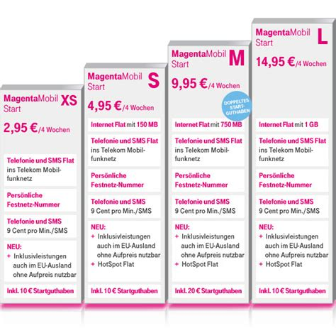telekom magenta mobil prepaid tarife verbessert