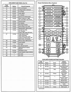 1995 Ford Explorer Xlt Fuse Box Diagram