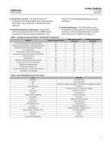 Fisher® V260 Ball Control Valve - FISHER REGULATORS - PDF